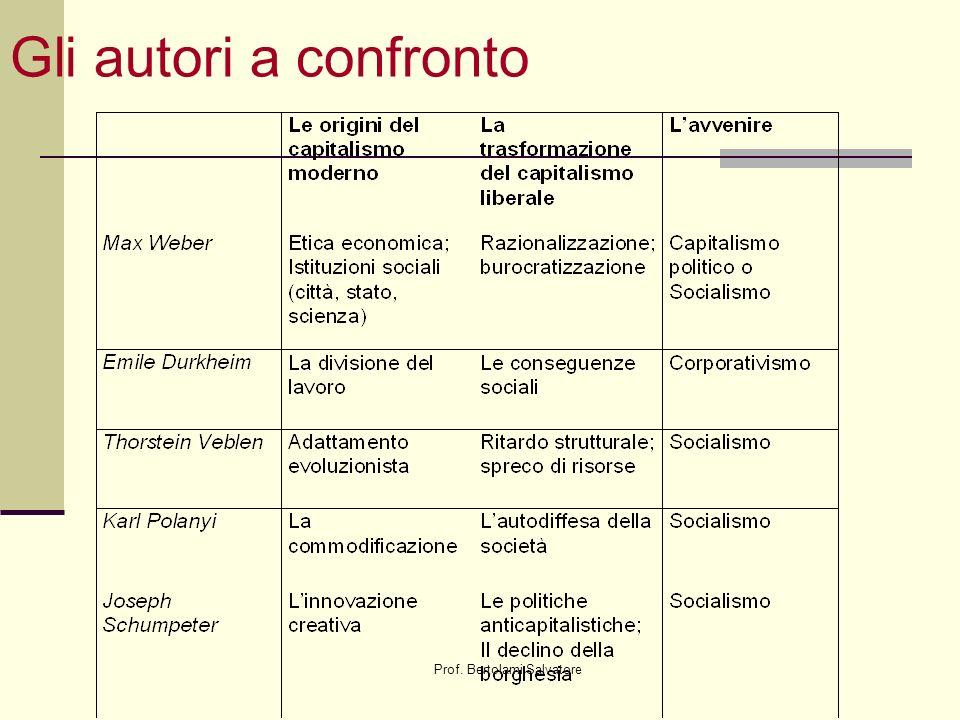 Prof. Bertolami Salvatore Gli autori a confronto