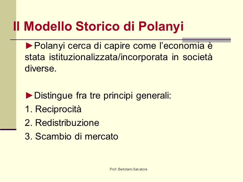 Prof. Bertolami Salvatore Il Modello Storico di Polanyi Polanyi cerca di capire come leconomia è stata istituzionalizzata/incorporata in società diver