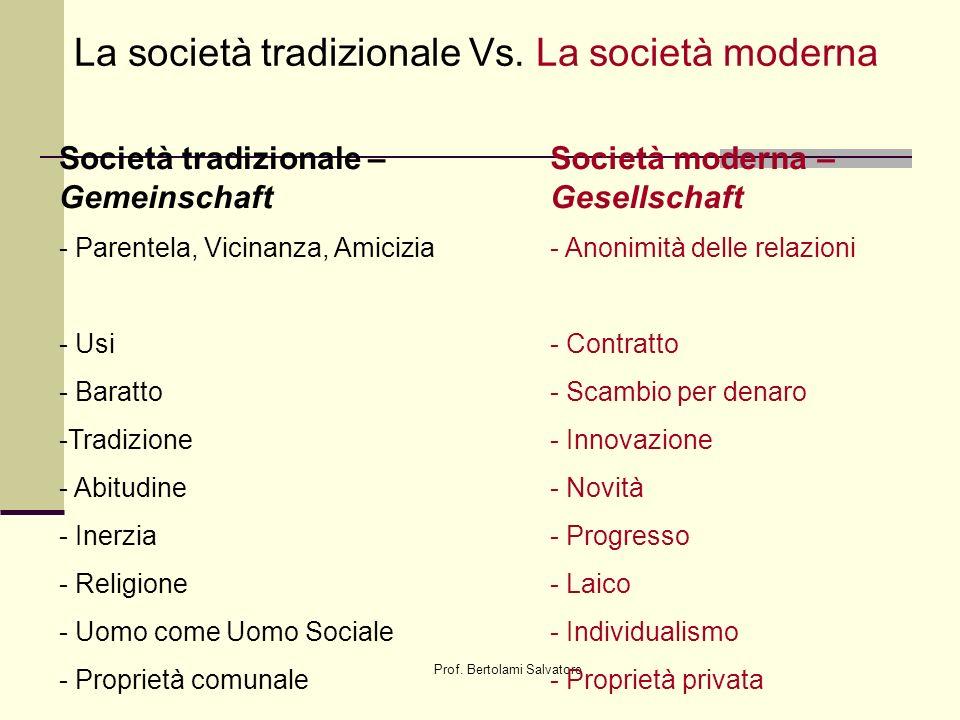 Prof. Bertolami Salvatore La società tradizionale Vs. La società moderna Società tradizionale – Gemeinschaft - Parentela, Vicinanza, Amicizia - Usi -