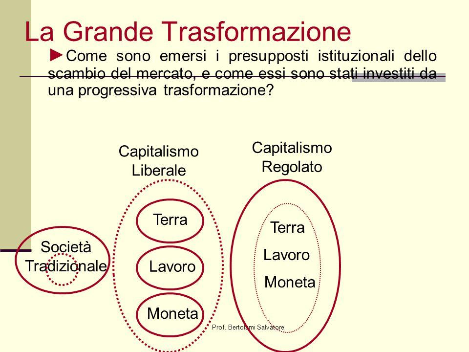 Prof. Bertolami Salvatore La Grande Trasformazione Come sono emersi i presupposti istituzionali dello scambio del mercato, e come essi sono stati inve