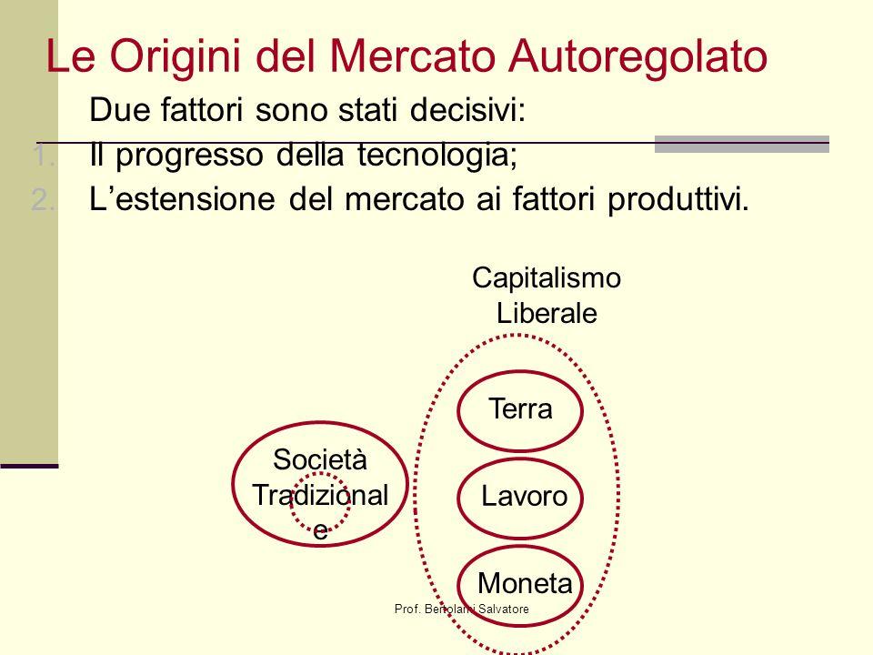 Prof. Bertolami Salvatore Le Origini del Mercato Autoregolato Due fattori sono stati decisivi: 1. Il progresso della tecnologia; 2. Lestensione del me