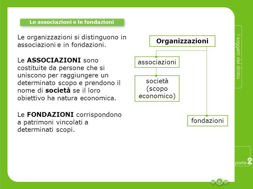 Le organizzazioni si distinguono in associazioni e in fondazioni. Le ASSOCIAZIONI sono costituite da persone che si uniscono per raggiungere un determ