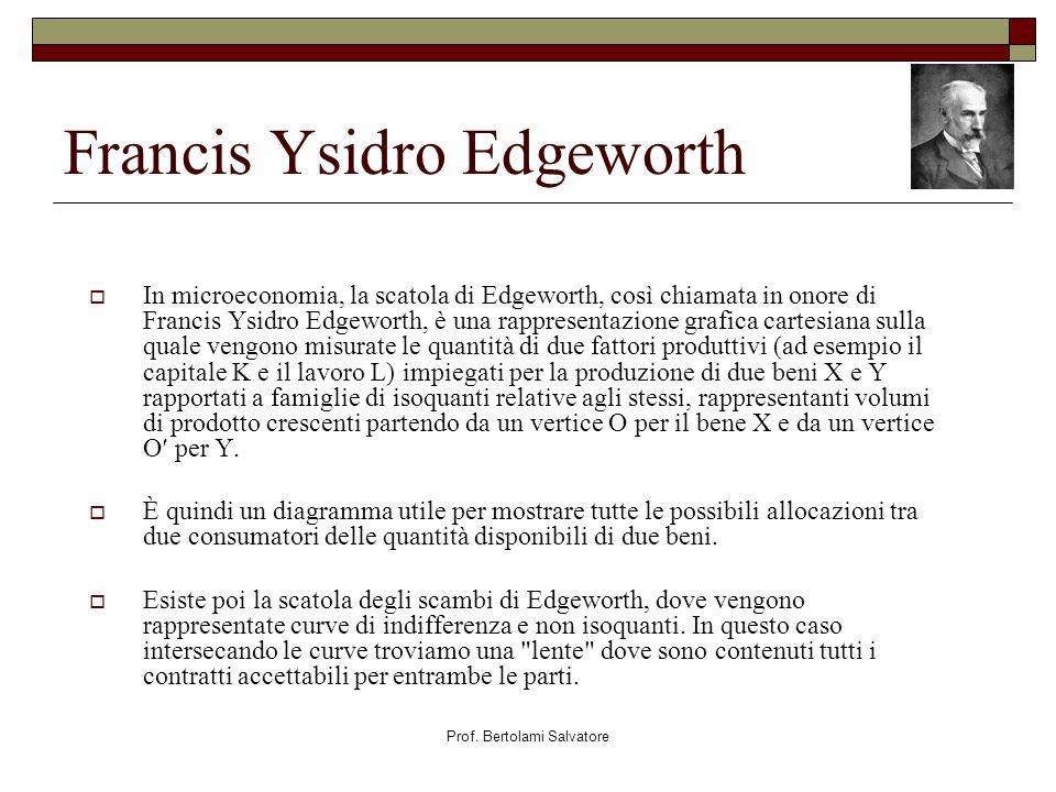 Prof. Bertolami Salvatore Francis Ysidro Edgeworth In microeconomia, la scatola di Edgeworth, così chiamata in onore di Francis Ysidro Edgeworth, è un