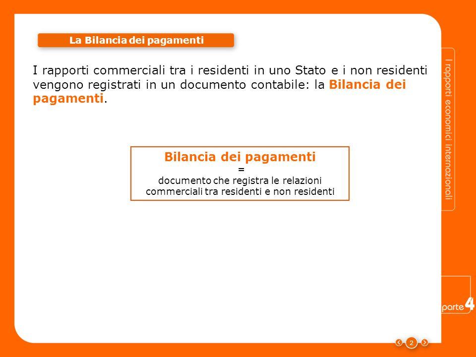 2 I rapporti commerciali tra i residenti in uno Stato e i non residenti vengono registrati in un documento contabile: la Bilancia dei pagamenti. La Bi