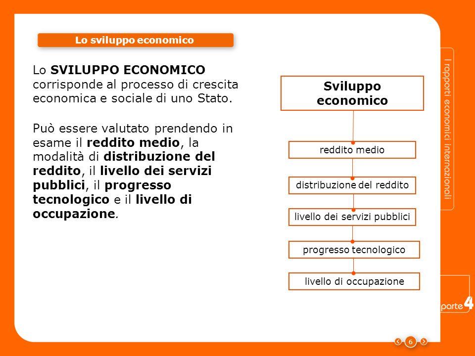 6 Lo sviluppo economico Lo SVILUPPO ECONOMICO corrisponde al processo di crescita economica e sociale di uno Stato.