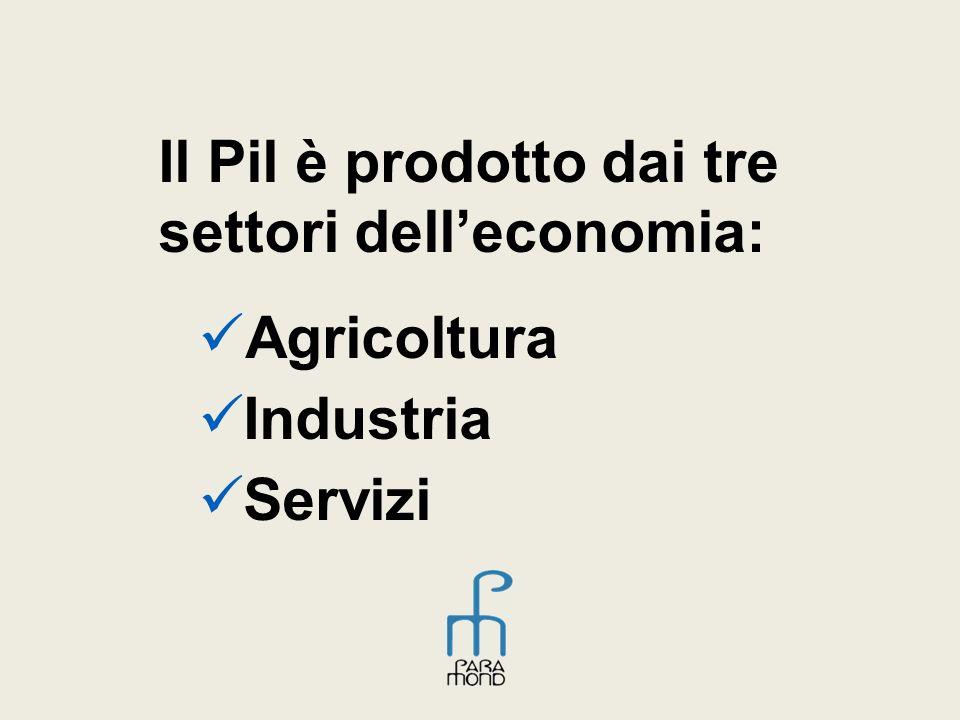 Il Pil è prodotto dai tre settori delleconomia: Agricoltura Industria Servizi