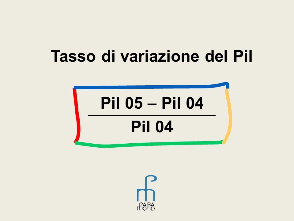 Tasso di variazione del Pil Pil 05 – Pil 04 Pil 04