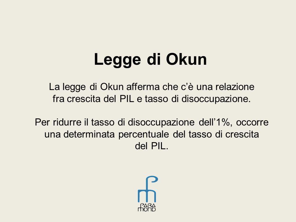 Legge di Okun La legge di Okun afferma che cè una relazione fra crescita del PIL e tasso di disoccupazione.