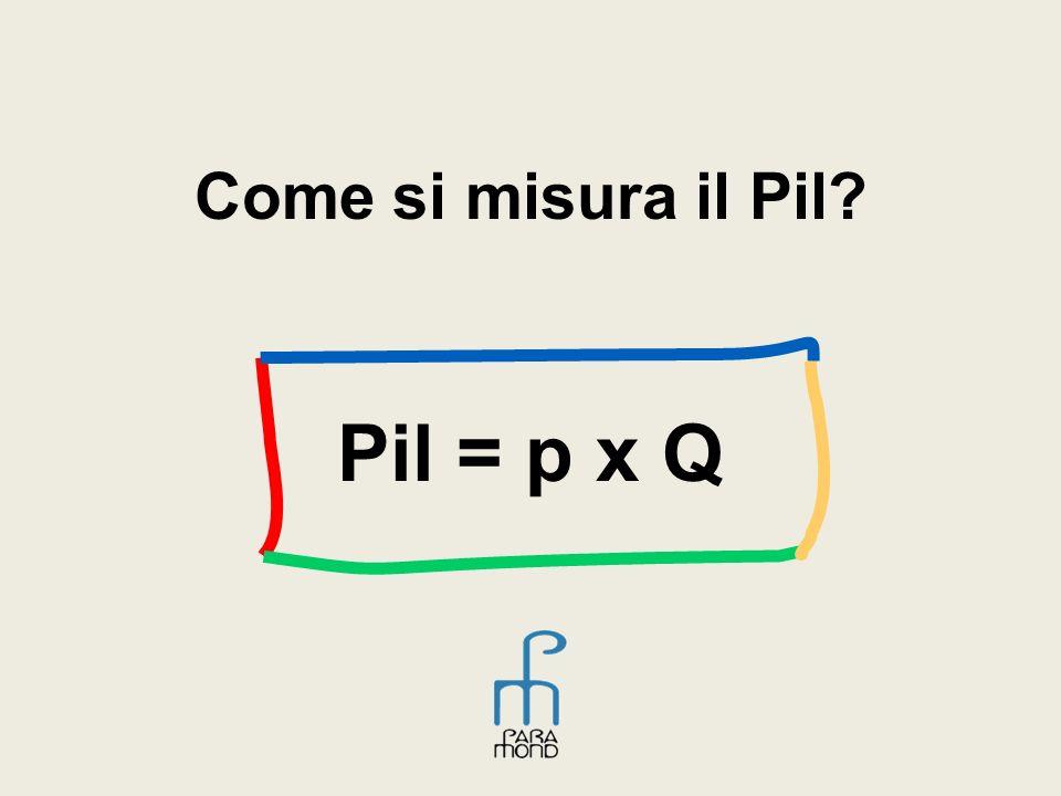 Pil = p x Q Come si misura il Pil