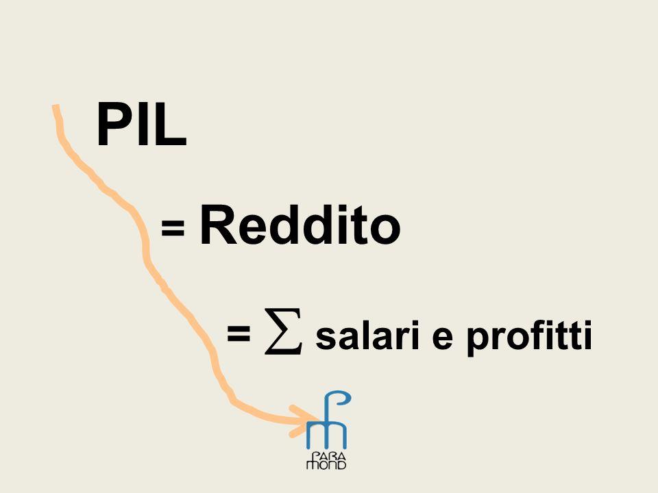 PIL = Reddito = salari e profitti