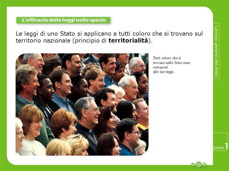 Le leggi di uno Stato si applicano a tutti coloro che si trovano sul territorio nazionale (principio di territorialità). 8 Tutti coloro che si trovano