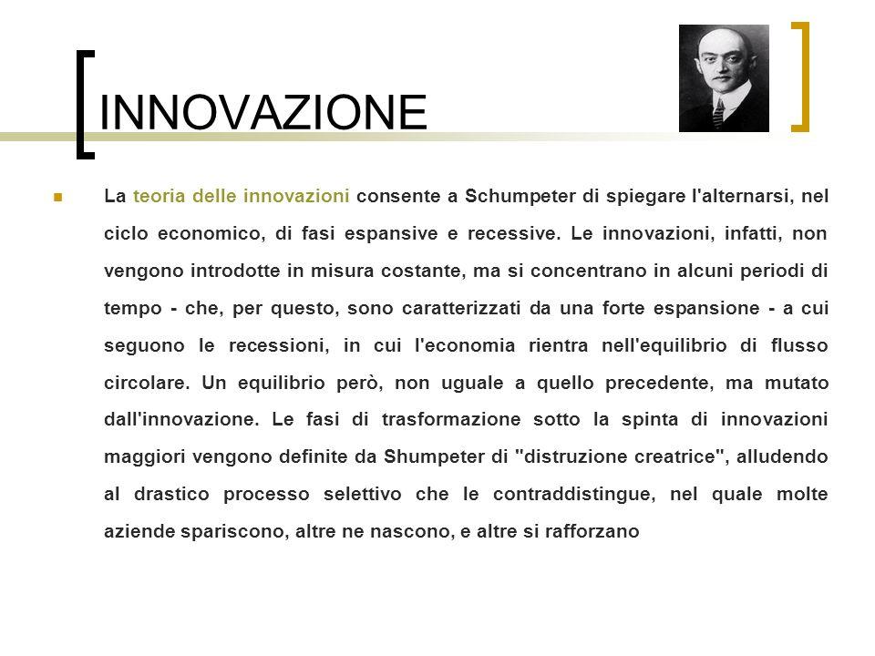INNOVAZIONE La teoria delle innovazioni consente a Schumpeter di spiegare l'alternarsi, nel ciclo economico, di fasi espansive e recessive. Le innovaz
