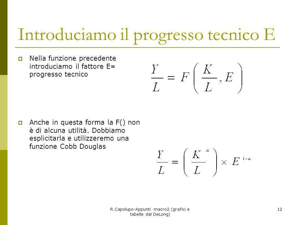 R.Capolupo-Appunti macro2 (grafici e tabelle dal DeLong) 12 Introduciamo il progresso tecnico E Nella funzione precedente introduciamo il fattore E= p