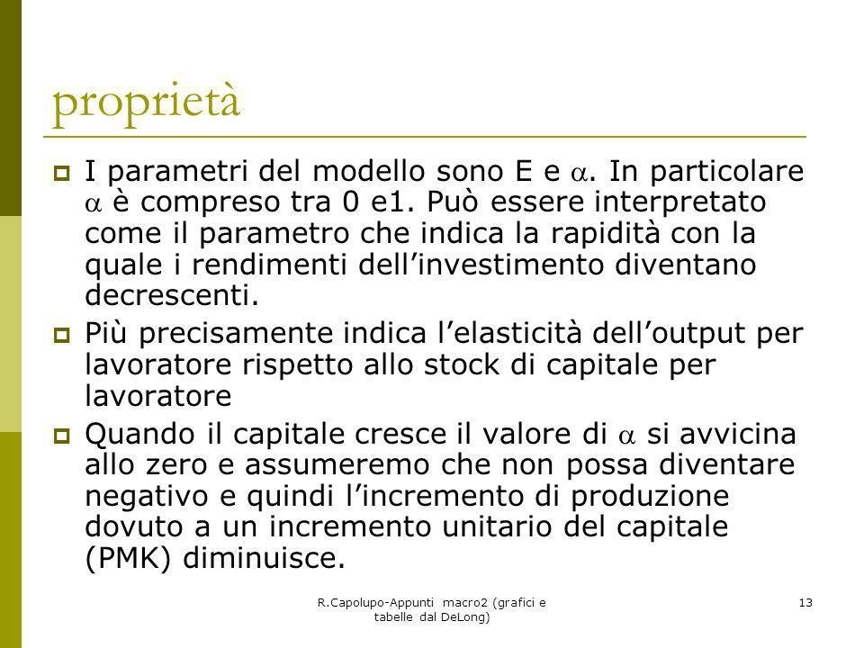 R.Capolupo-Appunti macro2 (grafici e tabelle dal DeLong) 13 proprietà I parametri del modello sono E e. In particolare è compreso tra 0 e1. Può essere