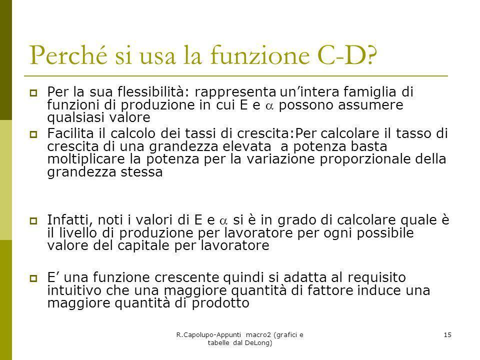 R.Capolupo-Appunti macro2 (grafici e tabelle dal DeLong) 15 Perché si usa la funzione C-D? Per la sua flessibilità: rappresenta unintera famiglia di f