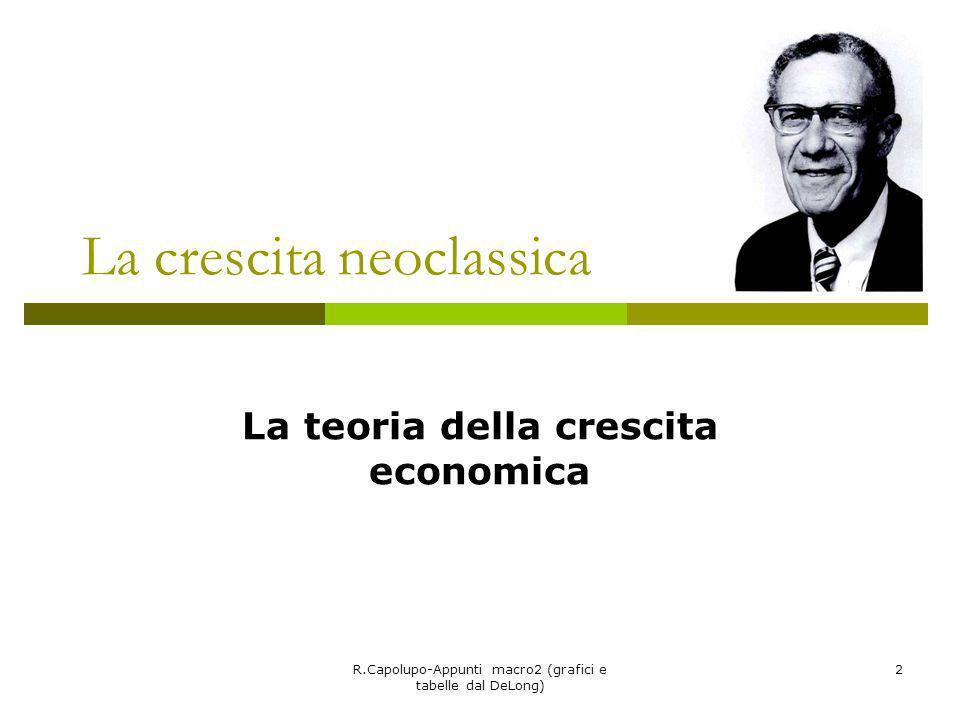 R.Capolupo-Appunti macro2 (grafici e tabelle dal DeLong) 2 La crescita neoclassica La teoria della crescita economica
