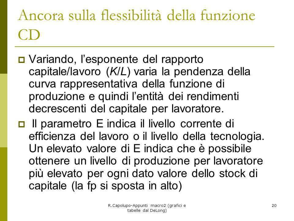 R.Capolupo-Appunti macro2 (grafici e tabelle dal DeLong) 20 Ancora sulla flessibilità della funzione CD Variando, lesponente del rapporto capitale/lav