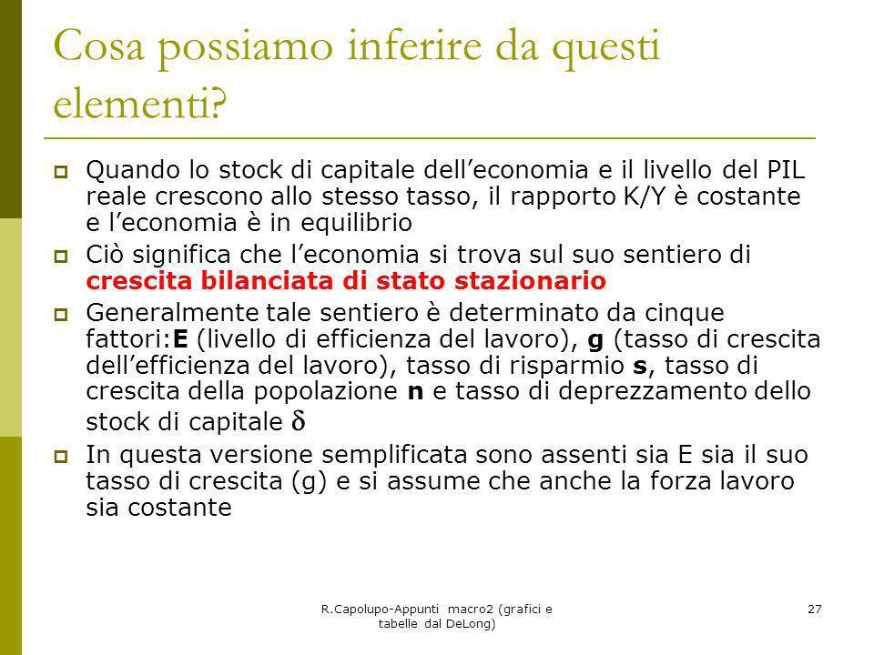 R.Capolupo-Appunti macro2 (grafici e tabelle dal DeLong) 27 Cosa possiamo inferire da questi elementi? Quando lo stock di capitale delleconomia e il l