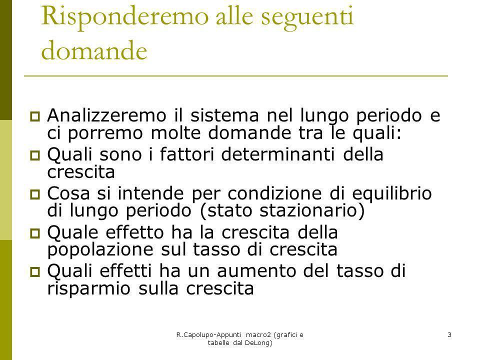 R.Capolupo-Appunti macro2 (grafici e tabelle dal DeLong) 14 La funzione di produzione