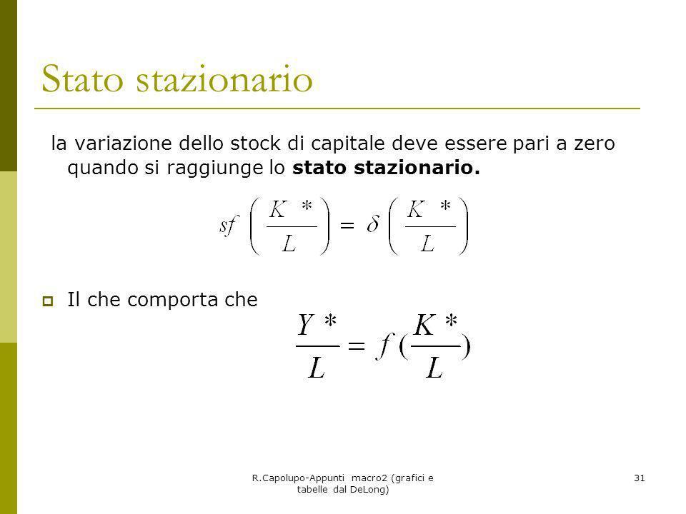 R.Capolupo-Appunti macro2 (grafici e tabelle dal DeLong) 31 Stato stazionario la variazione dello stock di capitale deve essere pari a zero quando si