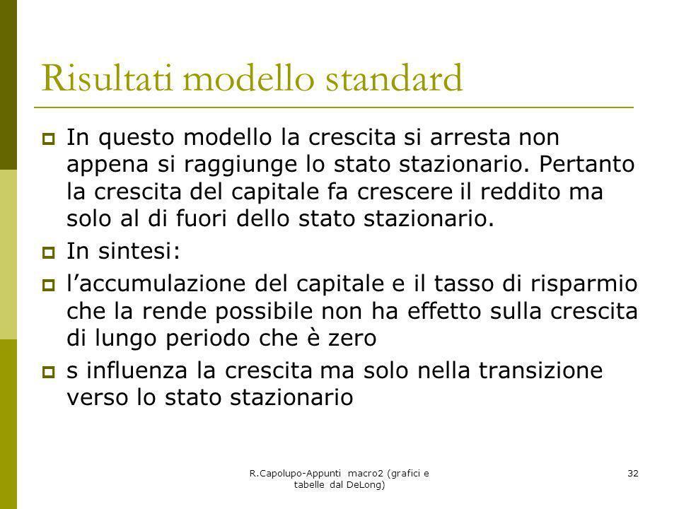 R.Capolupo-Appunti macro2 (grafici e tabelle dal DeLong) 32 Risultati modello standard In questo modello la crescita si arresta non appena si raggiung