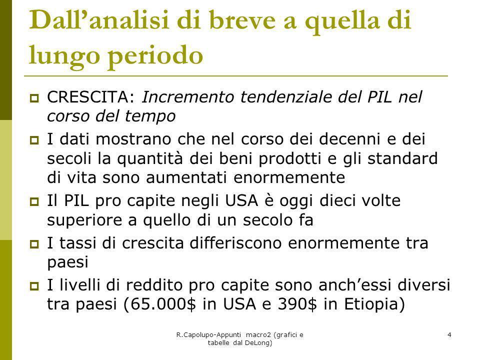 R.Capolupo-Appunti macro2 (grafici e tabelle dal DeLong) 4 Dallanalisi di breve a quella di lungo periodo CRESCITA: Incremento tendenziale del PIL nel