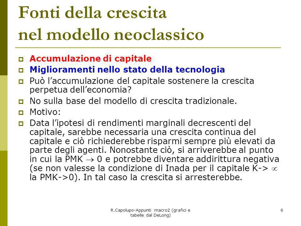 R.Capolupo-Appunti macro2 (grafici e tabelle dal DeLong) 6 Fonti della crescita nel modello neoclassico Accumulazione di capitale Miglioramenti nello