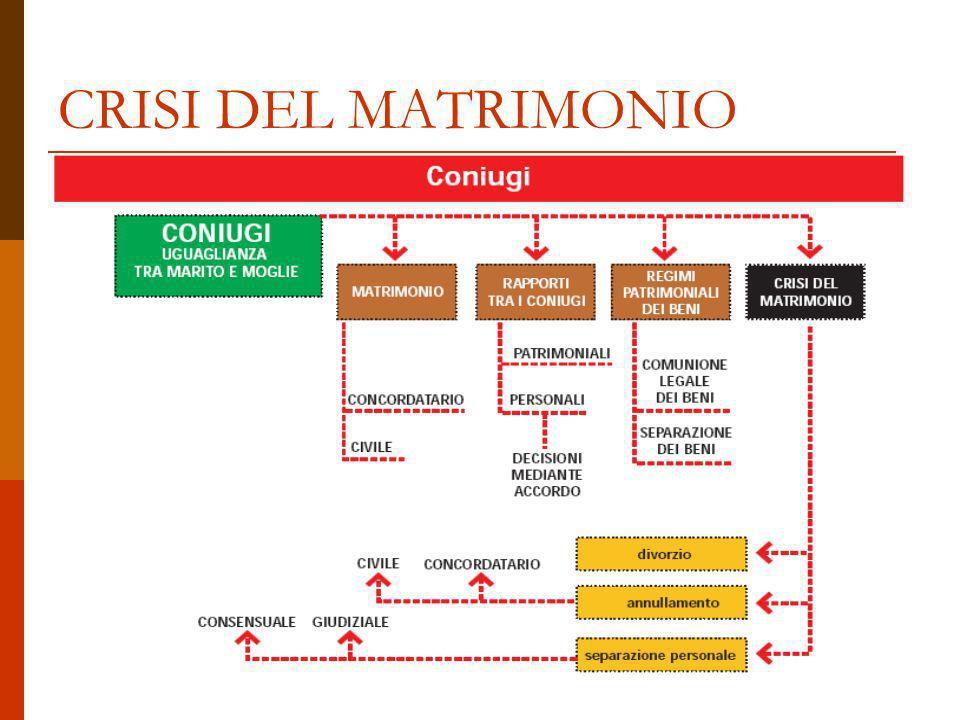 Prof Bertolami Salvatore CRISI DEL MATRIMONIO