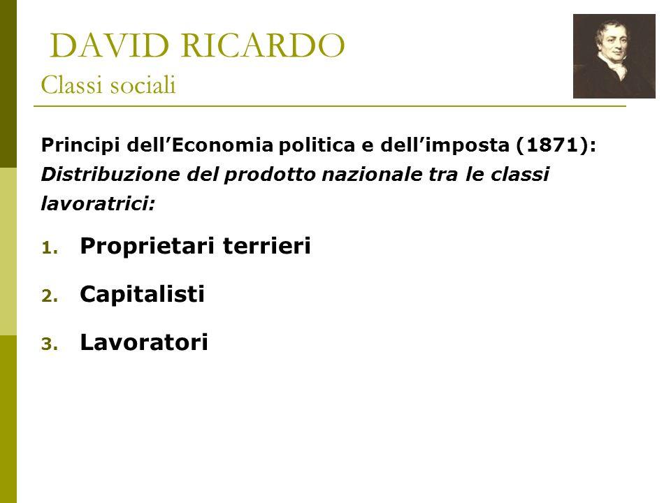 DAVID RICARDO distribuzione del reddito 1.Salario Salario 2.