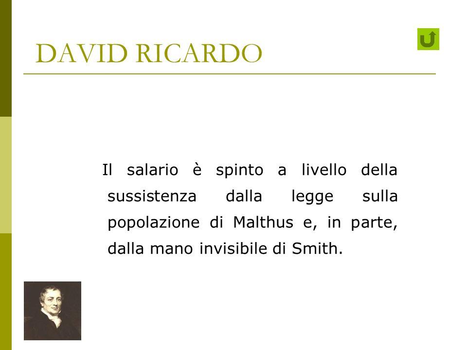 DAVID RICARDO Il profitto è un residuo del sovrappiù una volta pagata la rendita.