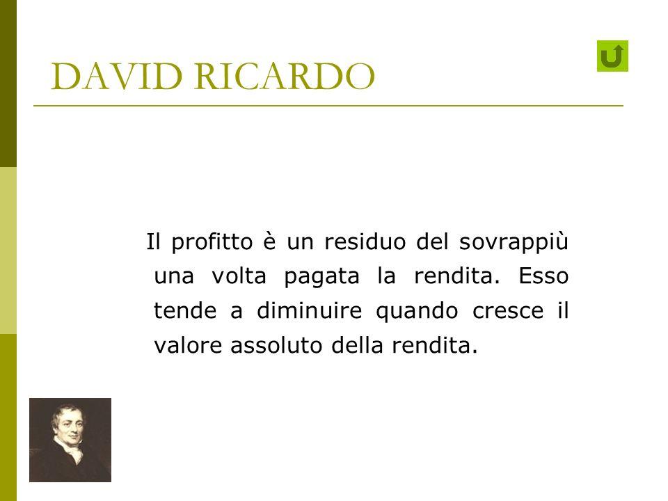 DAVID RICARDO La rendita è una parte del sovrappiù che tende ad aumentare a causa dellaumento della popolazione.