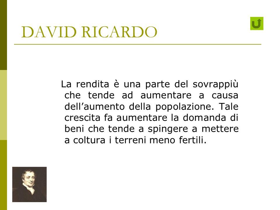 DAVID RICARDO tipi di rendita Rendita assoluta: somma di denaro che percepisce il proprietario terriero per avere dato in uso il proprio podere.