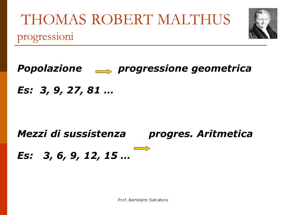 Prof. Bertolami Salvatore THOMAS ROBERT MALTHUS progressioni Popolazione progressione geometrica Es: 3, 9, 27, 81 … Mezzi di sussistenza progres. Arit