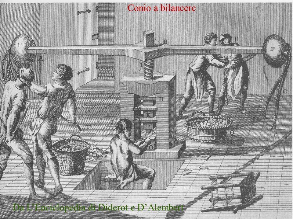 Da LEnciclopedia di Diderot e DAlembert Conio a bilancere