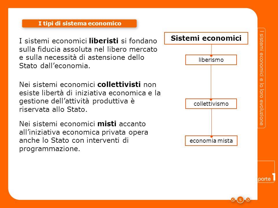 5 I sistemi economici liberisti si fondano sulla fiducia assoluta nel libero mercato e sulla necessità di astensione dello Stato dalleconomia.