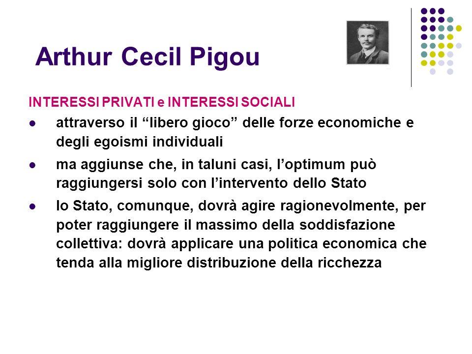 Arthur Cecil Pigou INTERESSI PRIVATI e INTERESSI SOCIALI attraverso il libero gioco delle forze economiche e degli egoismi individuali ma aggiunse che