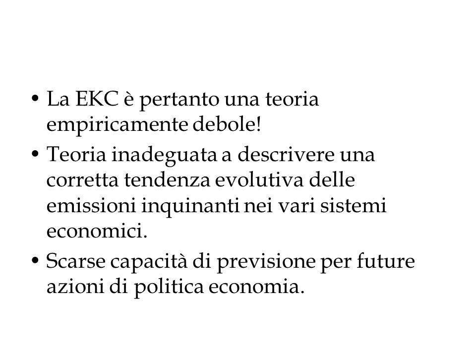 La EKC è pertanto una teoria empiricamente debole! Teoria inadeguata a descrivere una corretta tendenza evolutiva delle emissioni inquinanti nei vari