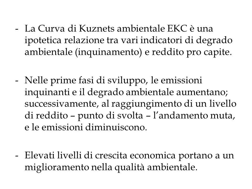 -La Curva di Kuznets ambientale EKC è una ipotetica relazione tra vari indicatori di degrado ambientale (inquinamento) e reddito pro capite. -Nelle pr