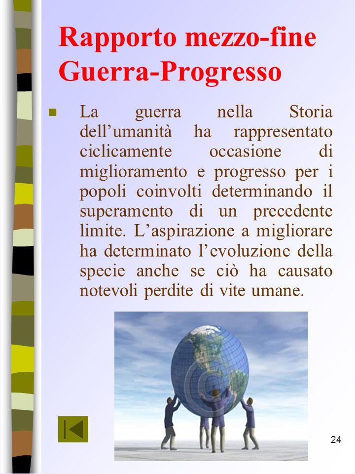 Prof. Bertolami Salvatore23 Rapporto mezzo-fine Guerra-Sicurezza n La guerra o il timore concreto di una guerra è il mezzo per garantire la sicurezza