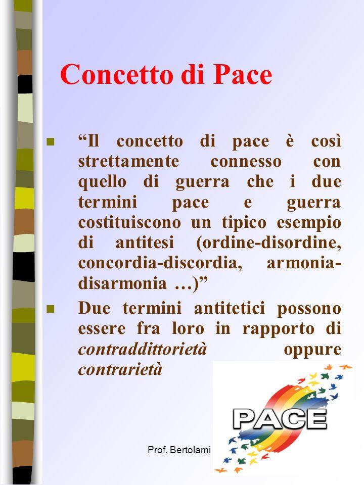 Prof. Bertolami Salvatore8 Presupposti della guerra La violenza fisica (e non psichica), che contraddistingue la guerra dalle altre forme di esercizio
