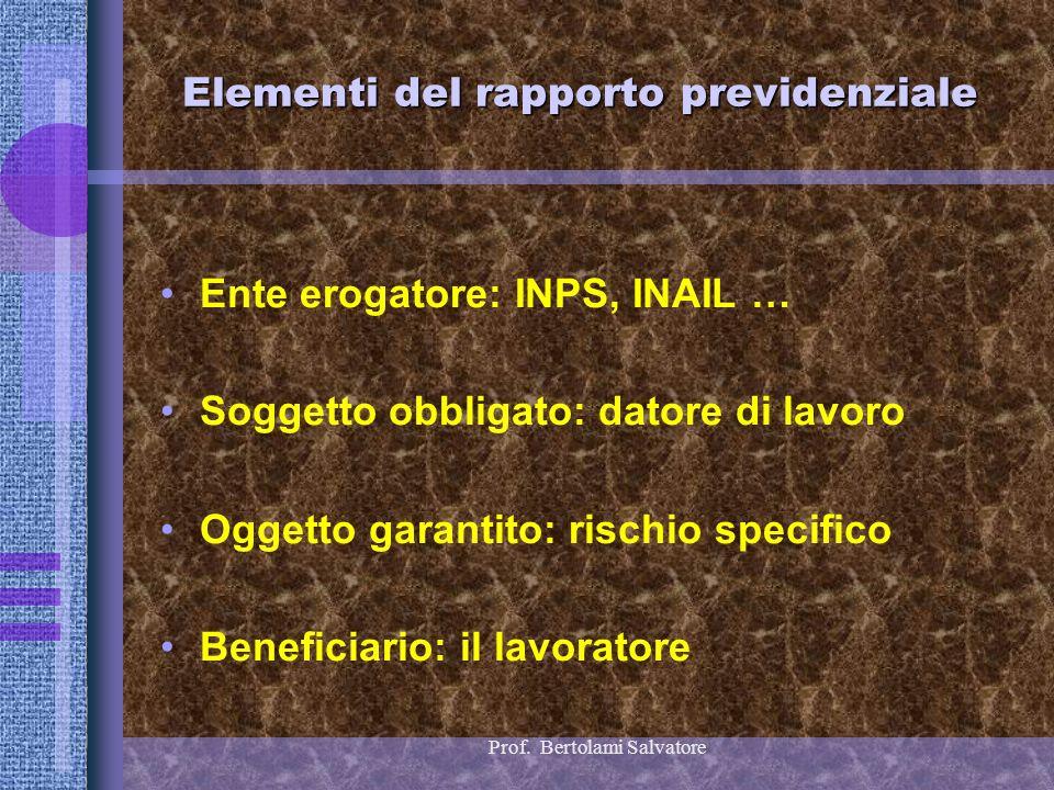 Prof. Bertolami Salvatore Elementi del rapporto previdenziale Ente erogatore: INPS, INAIL … Soggetto obbligato: datore di lavoro Oggetto garantito: ri