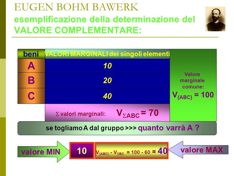 EUGEN BOHM BAWERK intorno al concetto di VALORE COMPLEMENTARE: > 1° caso) quando 1 elemento del gruppo non può aver altro uso al di fuori del gruppo s