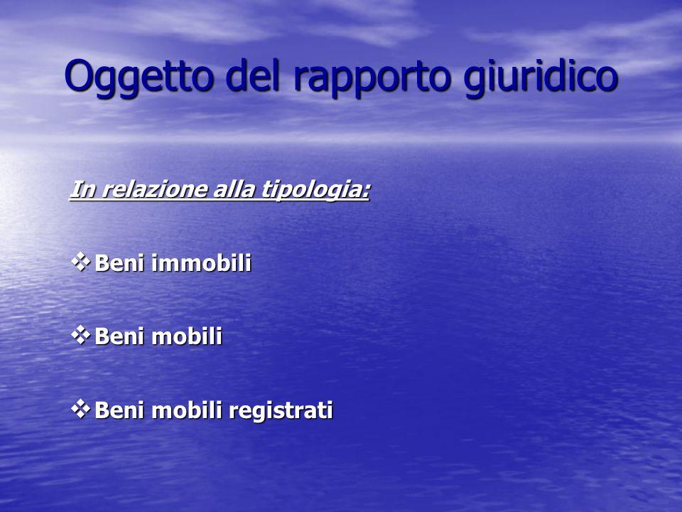 Oggetto del rapporto giuridico In relazione alla tipologia: Beni immobili Beni immobili Beni mobili Beni mobili Beni mobili registrati Beni mobili registrati