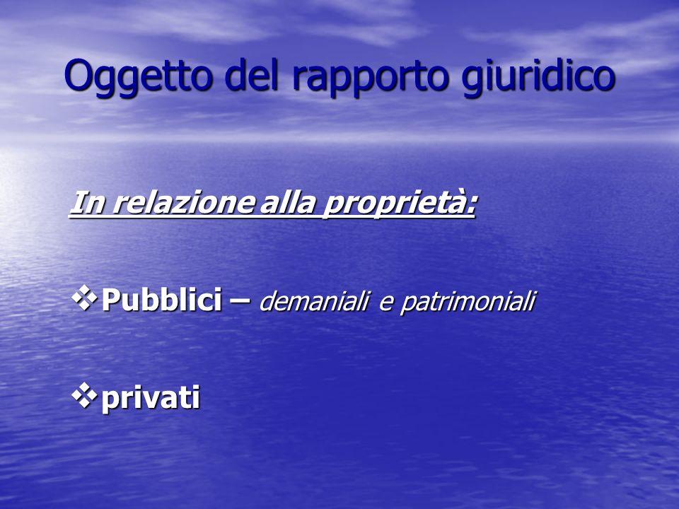 Oggetto del rapporto giuridico In relazione alla proprietà: Pubblici – demaniali e patrimoniali Pubblici – demaniali e patrimoniali privati privati