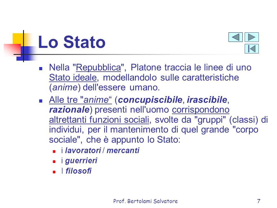 Prof. Bertolami Salvatore7 Lo Stato Nella