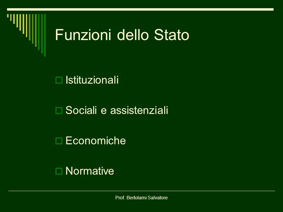 Prof. Bertolami Salvatore Funzioni dello Stato Istituzionali Sociali e assistenziali Economiche Normative