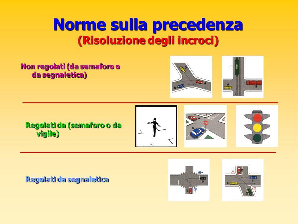 Norme sulla precedenza (Risoluzione degli incroci) Non regolati (da semaforo o da segnaletica) Regolati da (semaforo o da vigile) Regolati da segnalet