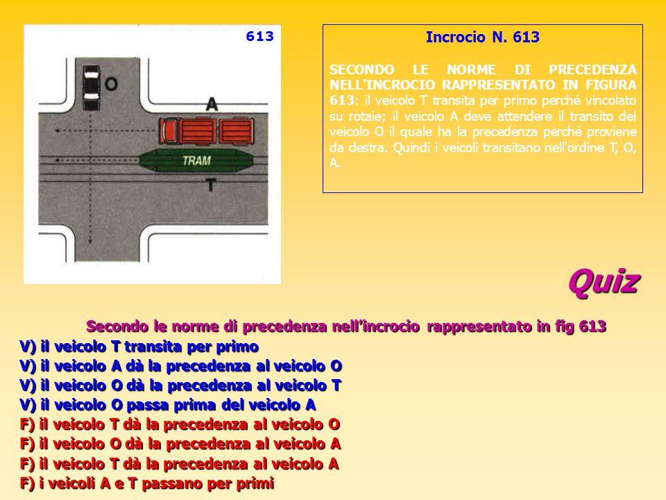 Quiz Secondo le norme di precedenza nellincrocio rappresentato in fig 613 V) il veicolo T transita per primo V) il veicolo A dà la precedenza al veico