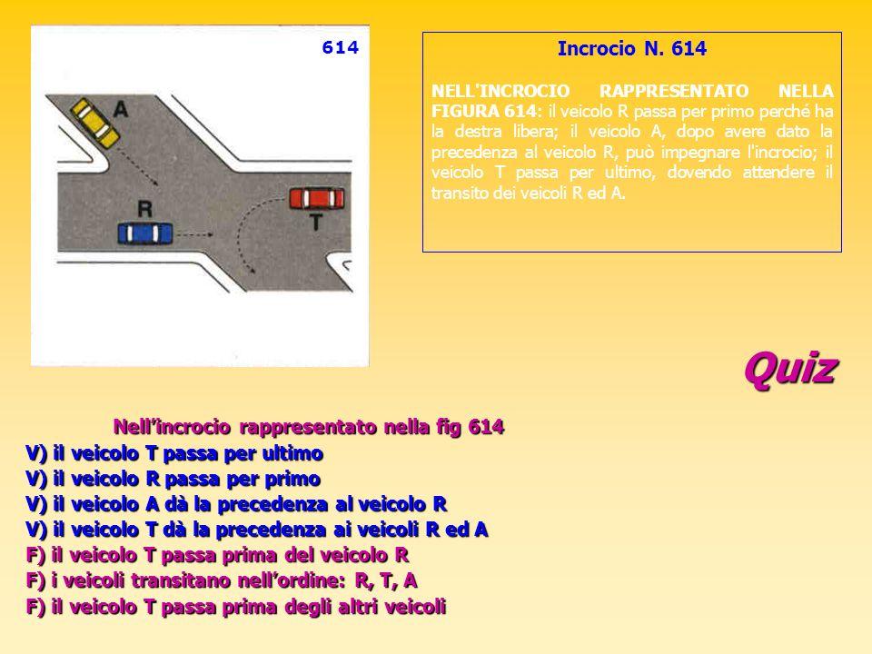 Quiz Nellincrocio rappresentato nella fig 614 V) il veicolo T passa per ultimo V) il veicolo R passa per primo V) il veicolo A dà la precedenza al vei