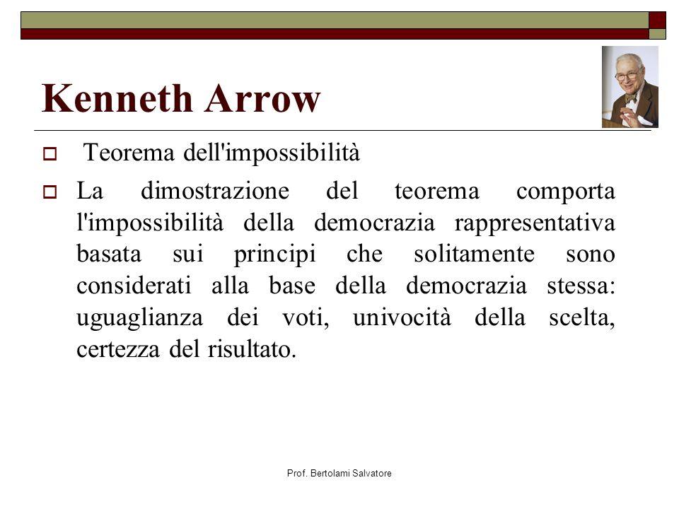Prof. Bertolami Salvatore Kenneth Arrow Teorema dell'impossibilità La dimostrazione del teorema comporta l'impossibilità della democrazia rappresentat